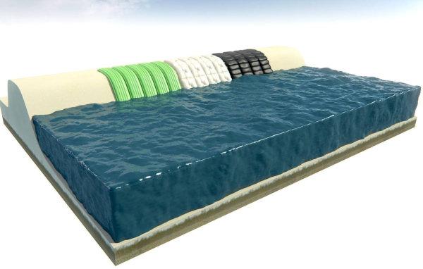 Revestimientos de Protección para el Control de Erosión